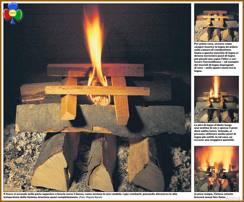 Accendere il fuoco dallalto per inquinare meno fiemme in progress
