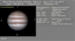 20040426 1933 vedo 300x163 Gli astrofili e la ricerca il progetto JUPOS