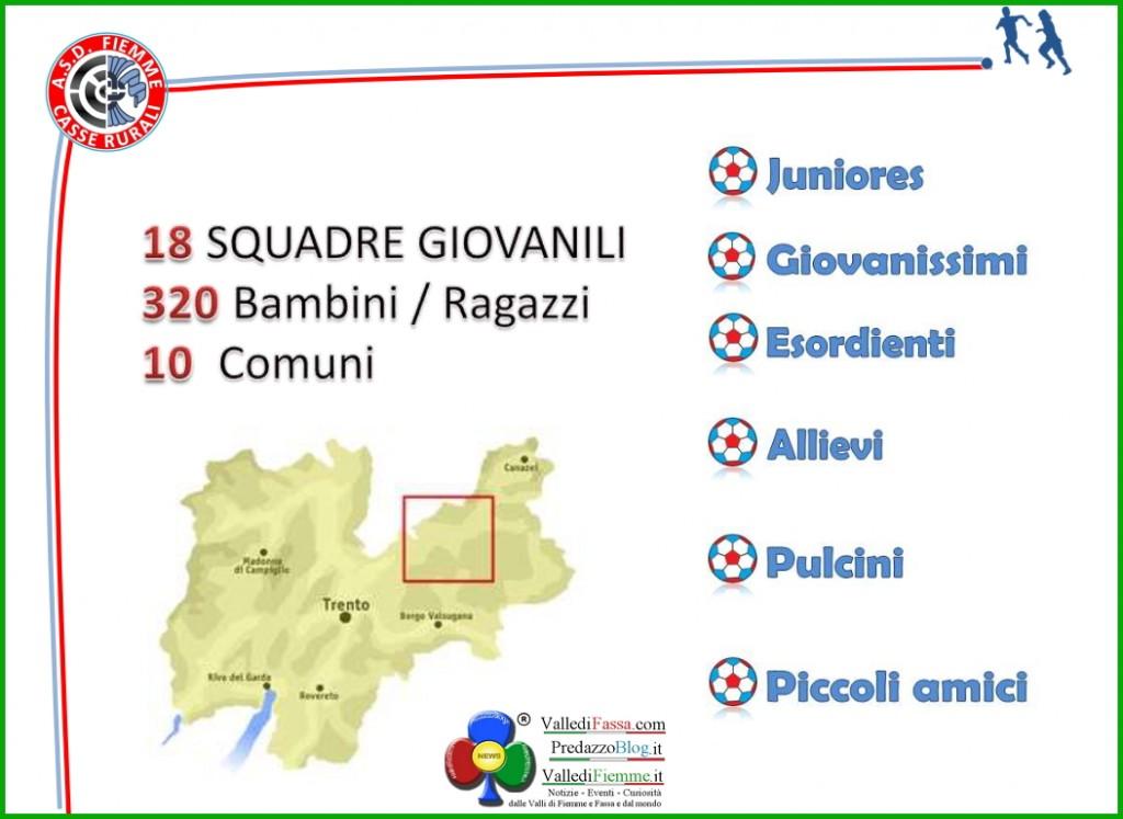 "asd fiemme casse rurali 1 1024x747 Cavalese, il marchio ""Family in Trentino"" all'ASD Fiemme Casse Rurali"