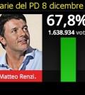 risultati elezioni primarie pd 8 dicembre 2013