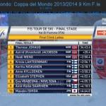 tour de ski 2014 fiemme cermis world cup ladies 5.1.201443 150x150 Tour de Ski, Johaug e Duerr trionfano alla Final Climb Cermis   phst live