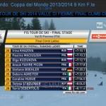 tour de ski 2014 fiemme cermis world cup ladies 5.1.201445 150x150 Tour de Ski, Johaug e Duerr trionfano alla Final Climb Cermis   phst live