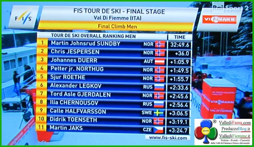 tour de ski fiemme 2014 classifica Tour de Ski, Johaug e Duerr trionfano alla Final Climb Cermis   phst live