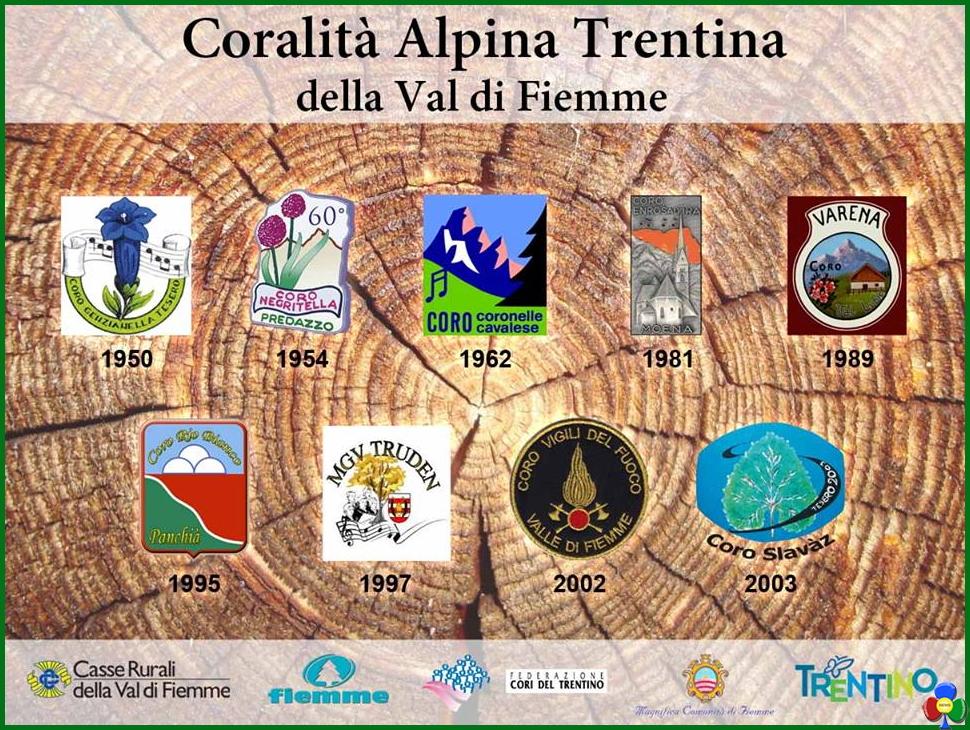 cori montagna fiemme La Coralità Alpina Trentina della Val di Fiemme