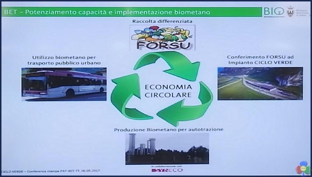 biometano economia circolare trentino 1024x582 Dal rifiuto umido al biometano per gli autobus del Trentino