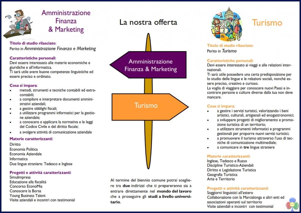istituto tecnico predazzo 1 1024x723 Porte aperte a La Rosa Bianca di Cavalese e Predazzo