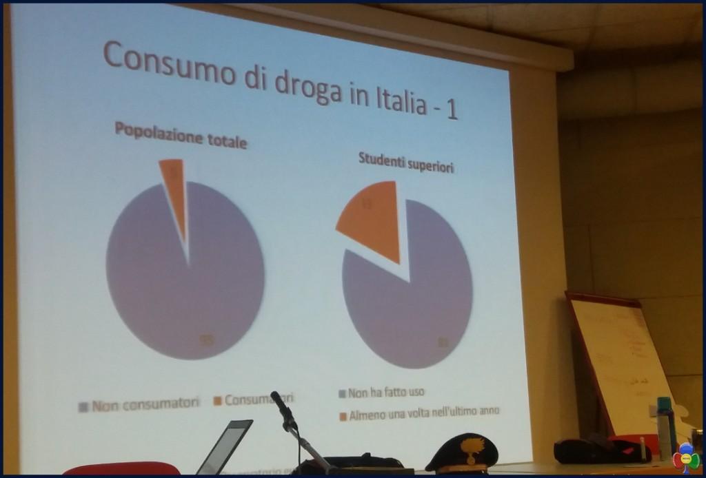 carabinieri cavalese studenti 1024x694 Prevenzione comportamenti a rischio alla Rosa Bianca con i Carabinieri