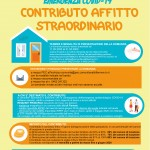 affitto contributo 150x150 Giorno della memoria, dal diario di prigionìa di Giorgio Zanon